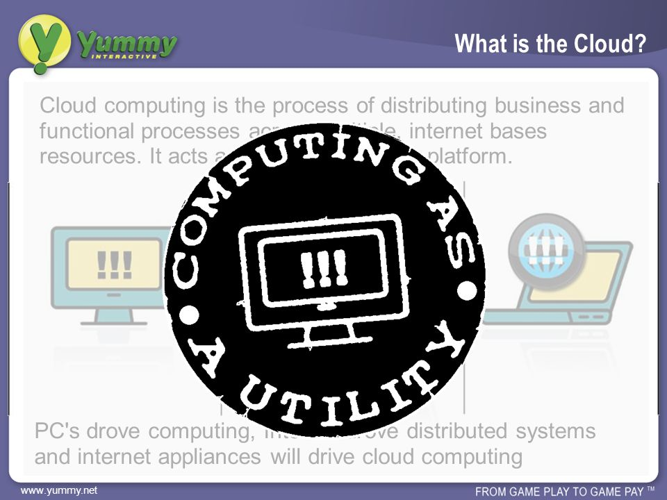 www.yummy.net What is the Cloud.