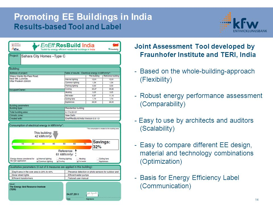 14 Joint Assessment Tool developed by Fraunhofer Institute and TERI, India - Based on the whole-building-approach (Flexibility) - Robust energy perfor