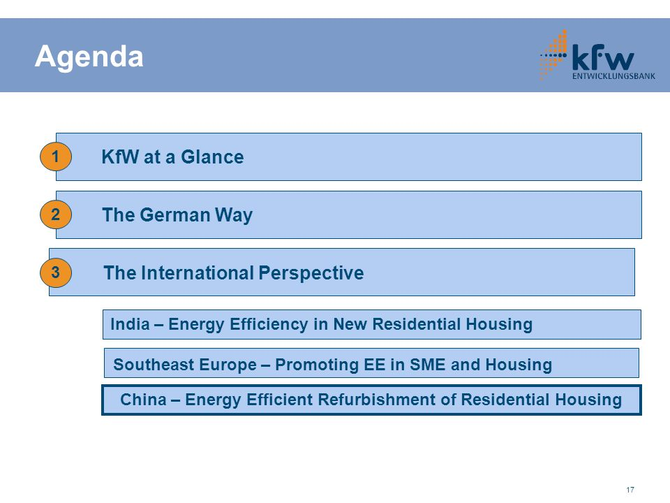 17 Agenda KfW at a Glance 1 3 The German Way 2 Southeast Europe – Promoting EE in SME and Housing India – Energy Efficiency in New Residential Housing