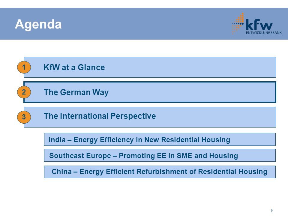 5 Agenda KfW at a Glance 1 3 The German Way 2 Southeast Europe – Promoting EE in SME and Housing India – Energy Efficiency in New Residential Housing
