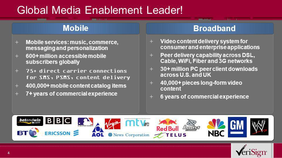 4 Mobile Global Media Enablement Leader! + Video content delivery system for consumer and enterprise applications + Peer delivery capability across DS