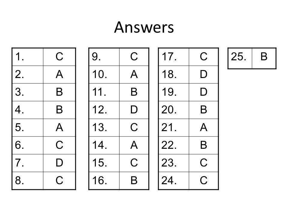 Answers 1.C 2.A 3.B 4.B 5.A 6.C 7.D 8.C 9.C 10.A 11.B 12.D 13.C 14.A 15.C 16.B 17.C 18.D 19.D 20.B 21.A 22.B 23.C 24.C 25.B