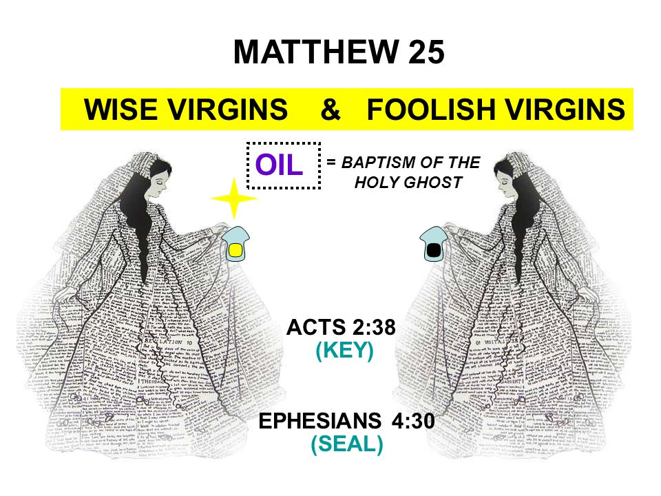MATTHEW 25 WISE VIRGINS & FOOLISH VIRGINS OIL = BAPTISM OF THE HOLY GHOST EPHESIANS 4:30 (SEAL) ACTS 2:38 (KEY)
