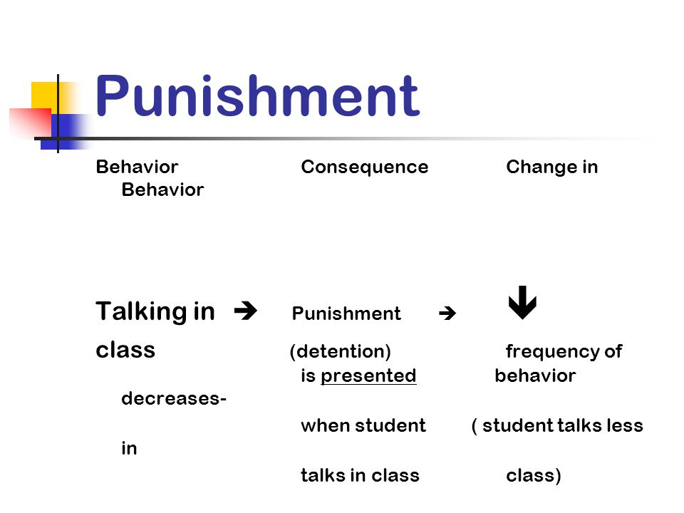 Punishment BehaviorConsequenceChange in Behavior Talking in Punishment class (detention)frequency of is presented behavior decreases- when student ( s