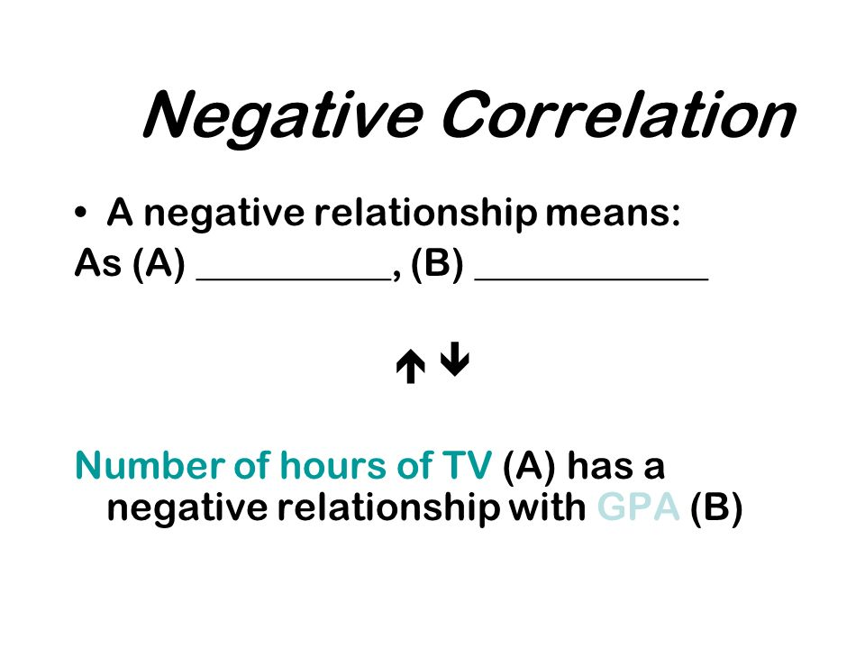 Negative Correlation A negative relationship means: As (A) __________, (B) ____________ Number of hours of TV (A) has a negative relationship with GPA (B)