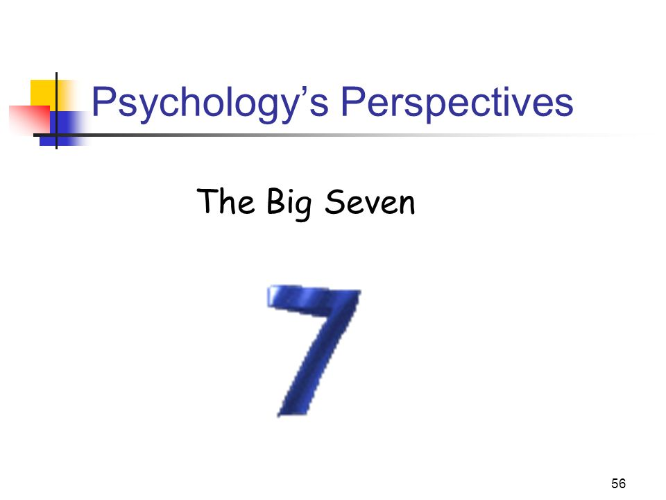 56 Psychologys Perspectives The Big Seven