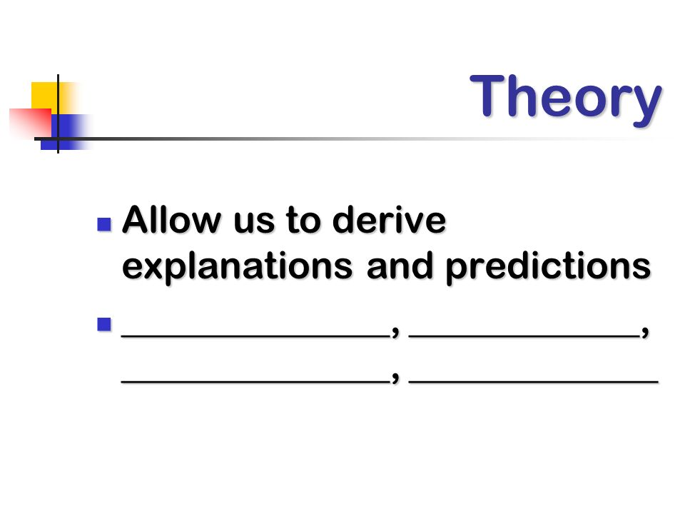 Theory Allow us to derive explanations and predictions Allow us to derive explanations and predictions ______________, ____________, ______________, _____________ ______________, ____________, ______________, _____________