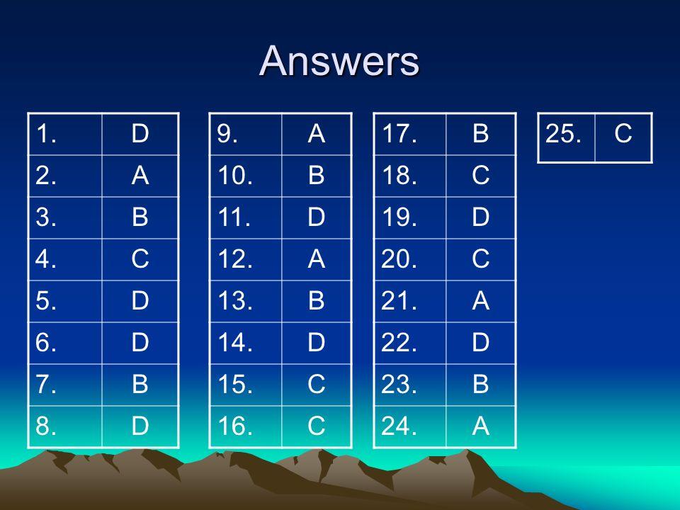 Answers 1.D 2.A 3.B 4.C 5.D 6.D 7.B 8.D 9.A 10.B 11.D 12.A 13.B 14.D 15.C 16.C 17.B 18.C 19.D 20.C 21.A 22.D 23.B 24.A 25.C