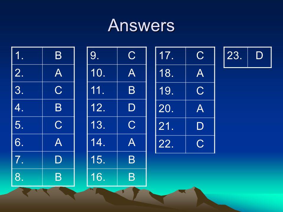 Answers 1.B 2.A 3.C 4.B 5.C 6.A 7.D 8.B 9.C 10.A 11.B 12.D 13.C 14.A 15.B 16.B 17.C 18.A 19.C 20.A 21.D 22.C 23.D