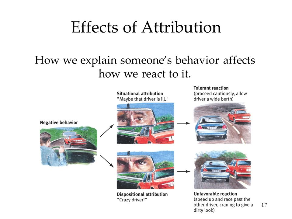 17 Effects of Attribution How we explain someones behavior affects how we react to it.