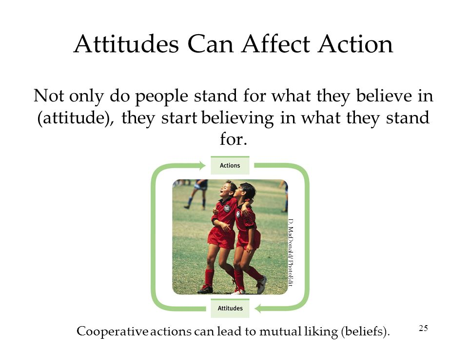 25 Attitudes Can Affect Action Not only do people stand for what they believe in (attitude), they start believing in what they stand for. Cooperative