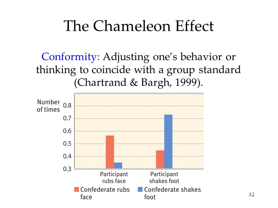 32 The Chameleon Effect Conformity: Adjusting ones behavior or thinking to coincide with a group standard (Chartrand & Bargh, 1999).