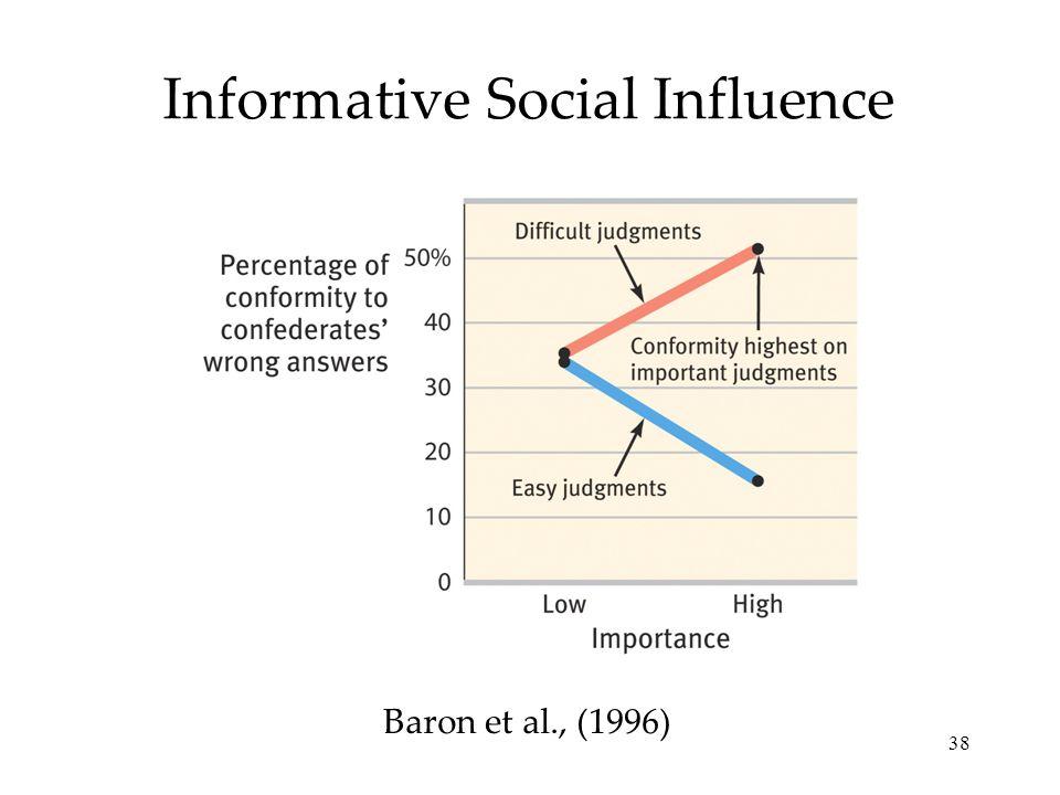 38 Informative Social Influence Baron et al., (1996)