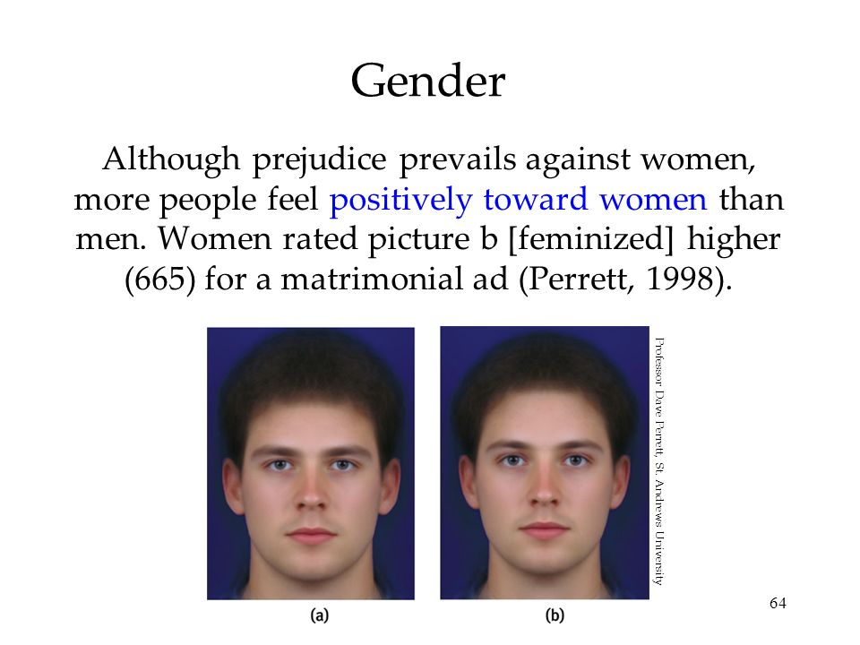 64 Gender Although prejudice prevails against women, more people feel positively toward women than men. Women rated picture b [feminized] higher (665)