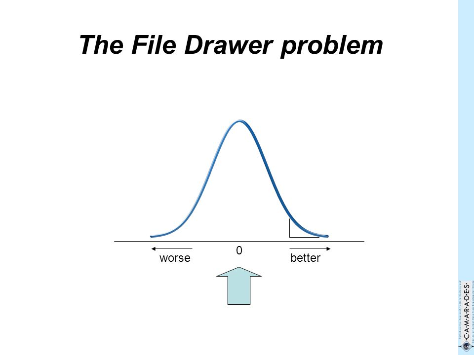 The File Drawer problem 0 worsebetter