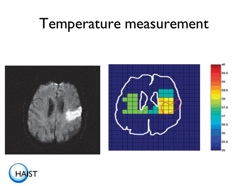 HAIST Temperature measurement