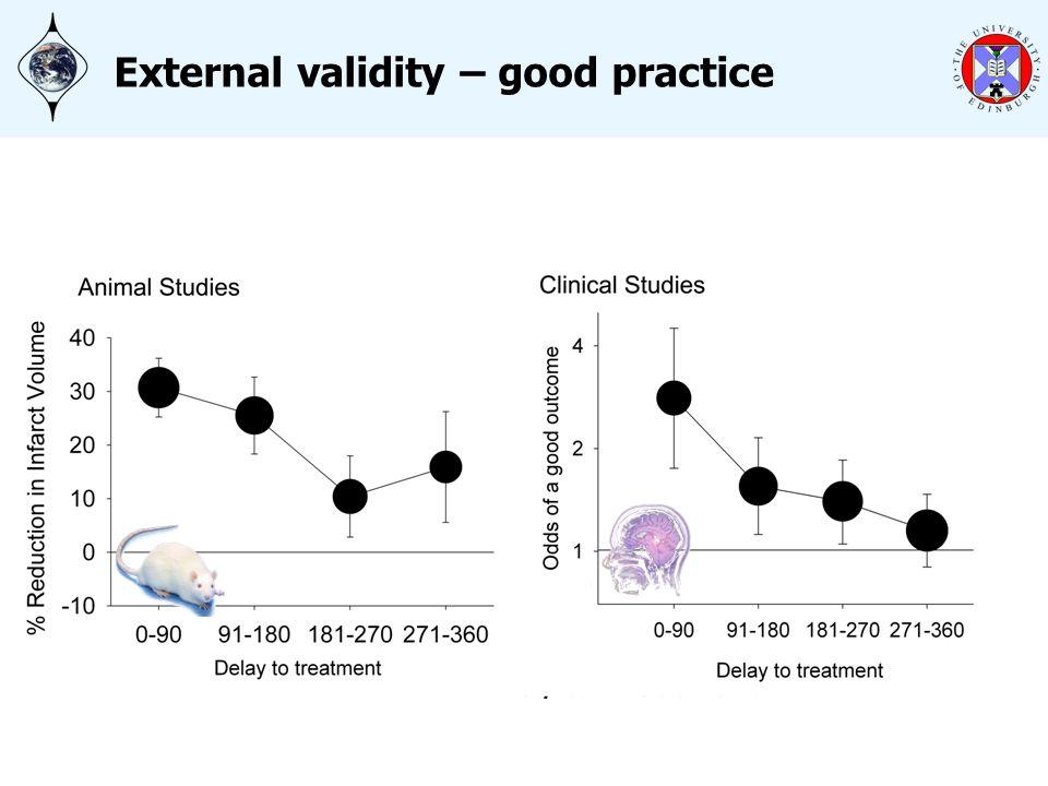 External validity – good practice