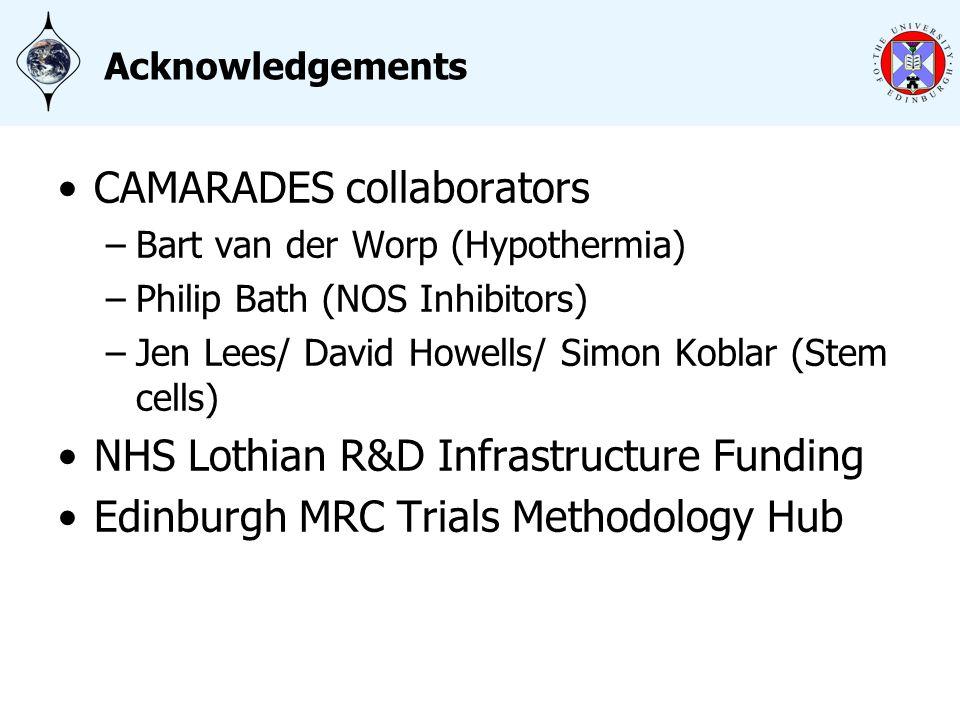 Acknowledgements CAMARADES collaborators –Bart van der Worp (Hypothermia) –Philip Bath (NOS Inhibitors) –Jen Lees/ David Howells/ Simon Koblar (Stem cells) NHS Lothian R&D Infrastructure Funding Edinburgh MRC Trials Methodology Hub