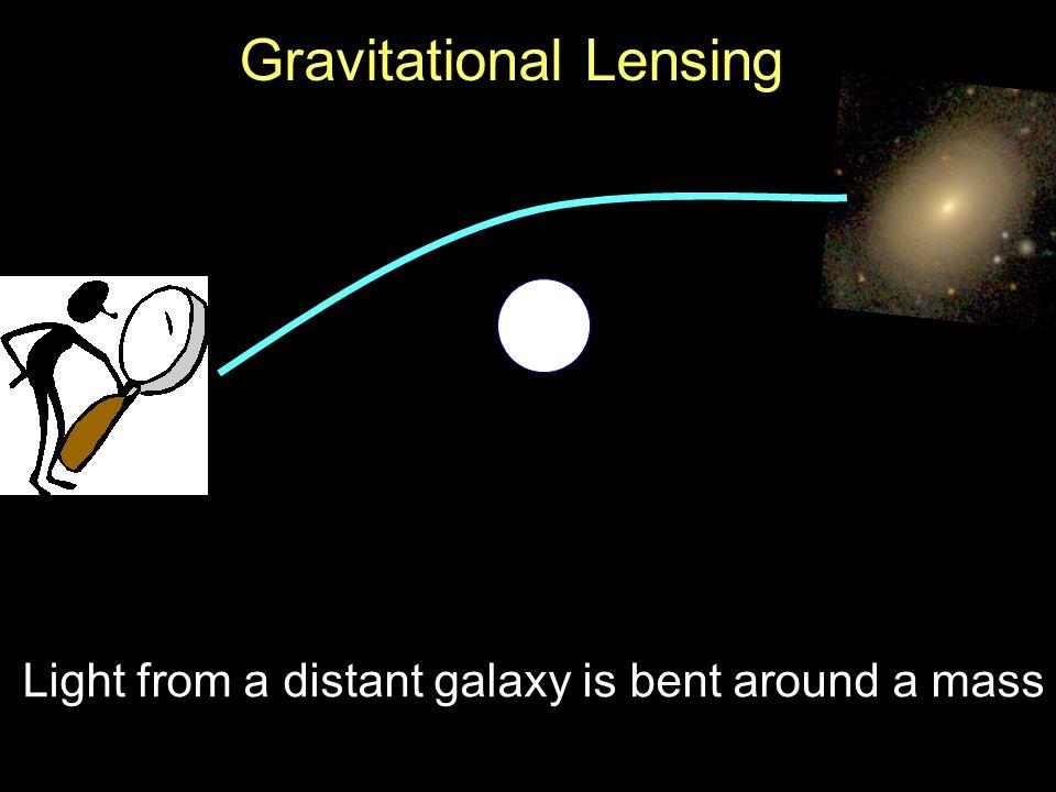 www.great08challenge.infowww.cosmocoffee.info 5/19 Gravitational Lensing Galaxies seen through dark matter distribution analogous to Streetlamps seen through your bathroom window