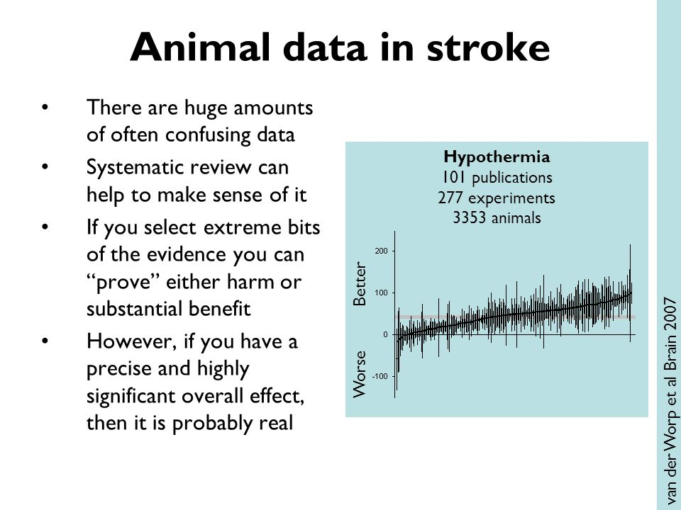 Animal data in stroke There are huge amounts of often confusing data Systematic review can help to make sense of it If you select extreme bits of the evidence you can prove either harm or substantial benefit However, if you have a precise and highly significant overall effect, then it is probably real Hypothermia 101 publications 277 experiments 3353 animals Better Worse van der Worp et al Brain 2007