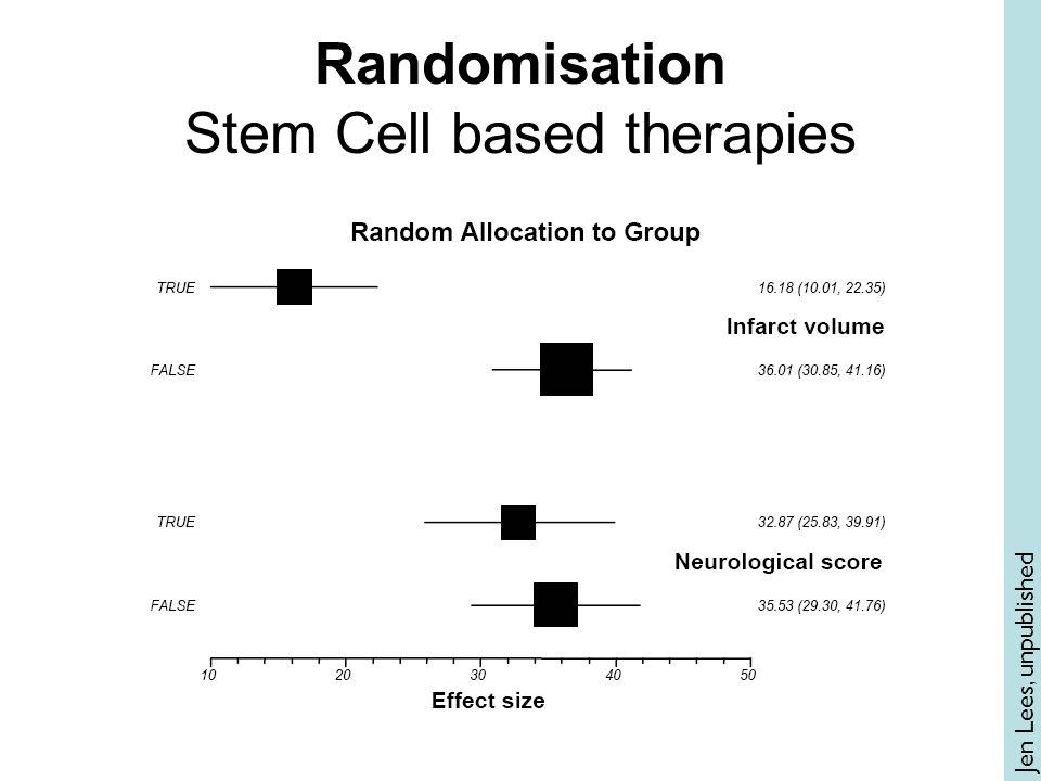 Randomisation Stem Cell based therapies Jen Lees, unpublished