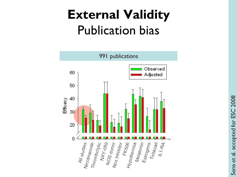 External Validity Publication bias Sena et al, accepted for ESC 2008 991 publications