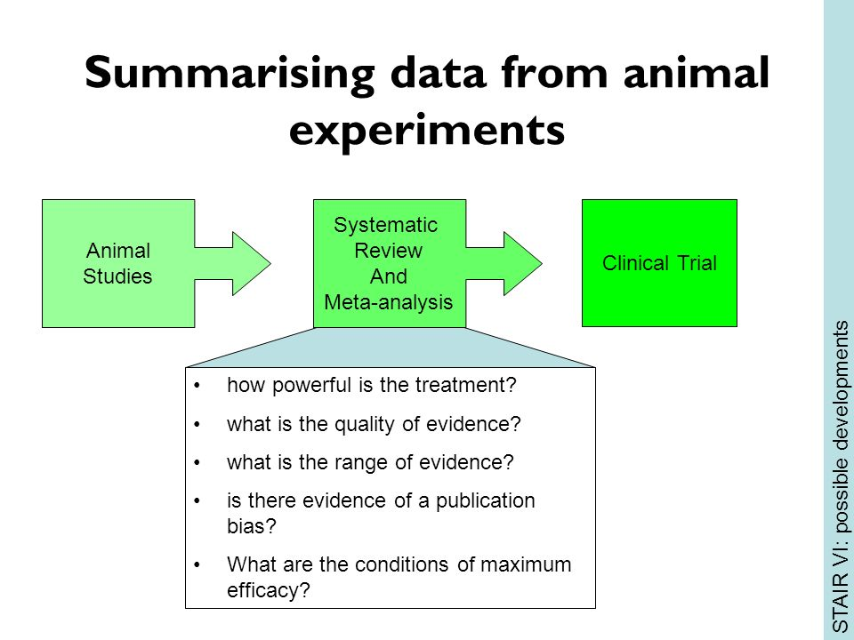 Animal Studies Systematic Review And Meta-analysis how powerful is the treatment.