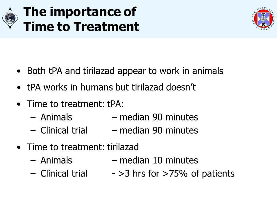 The importance of Time to Treatment Both tPA and tirilazad appear to work in animals tPA works in humans but tirilazad doesnt Time to treatment: tPA: –Animals– median 90 minutes –Clinical trial– median 90 minutes Time to treatment: tirilazad –Animals– median 10 minutes –Clinical trial- >3 hrs for >75% of patients