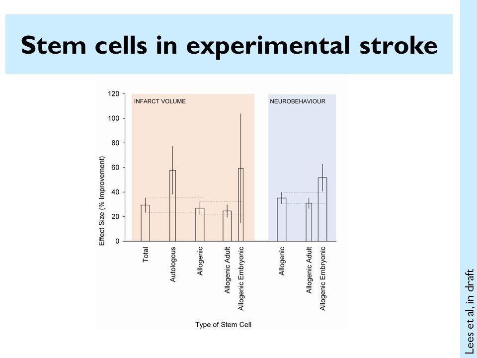 Stem cells in experimental stroke Lees et al, in draft