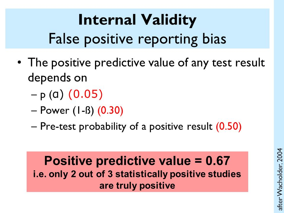 Internal Validity False positive reporting bias The positive predictive value of any test result depends on –p ( α) (0.05) –Power (1-ß) (0.30) –Pre-te