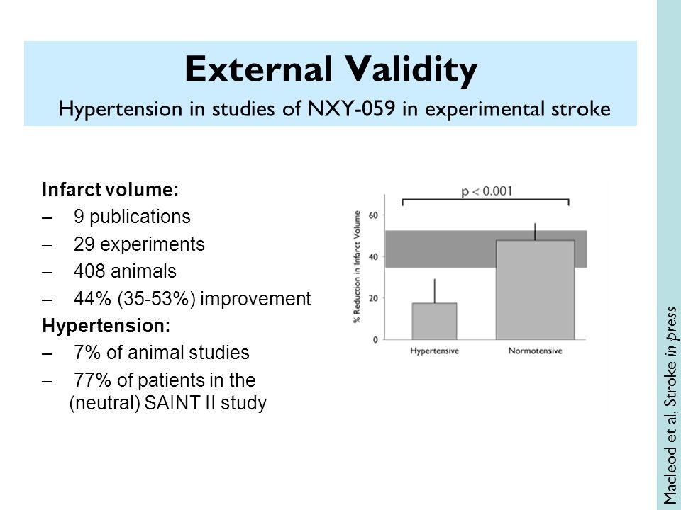 External Validity Hypertension in studies of NXY-059 in experimental stroke Macleod et al, Stroke in press Infarct volume: – 9 publications – 29 exper