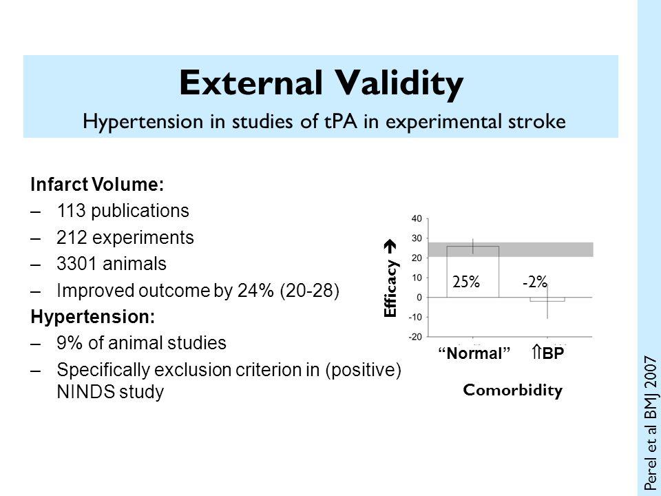 External Validity Hypertension in studies of tPA in experimental stroke Perel et al BMJ 2007 Comorbidity Normal BP Efficacy -2% 25% Infarct Volume: –1