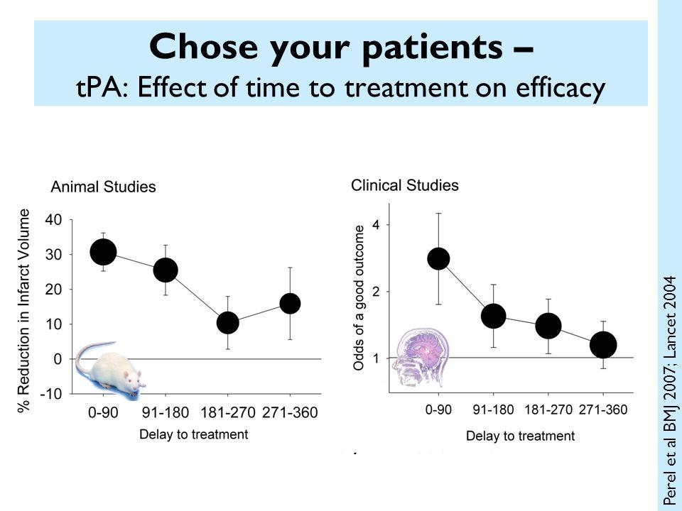 Chose your patients – tPA: Effect of time to treatment on efficacy Perel et al BMJ 2007; Lancet 2004