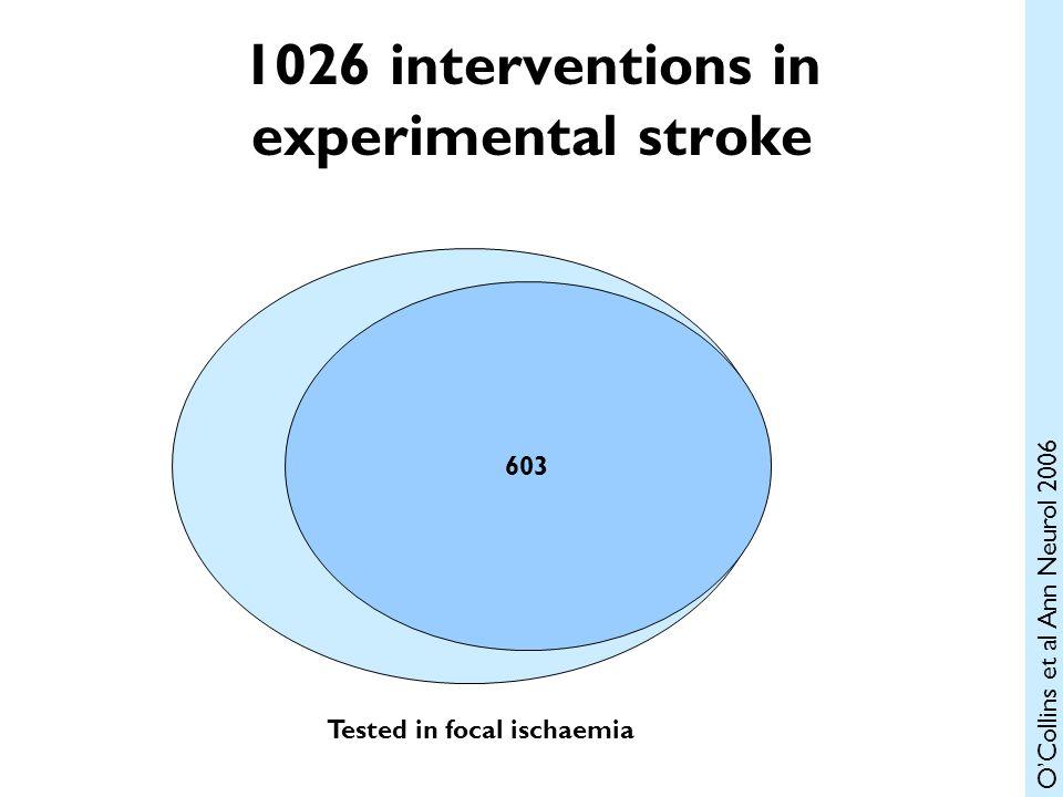 1026 603 1026 interventions in experimental stroke Tested in focal ischaemia OCollins et al Ann Neurol 2006