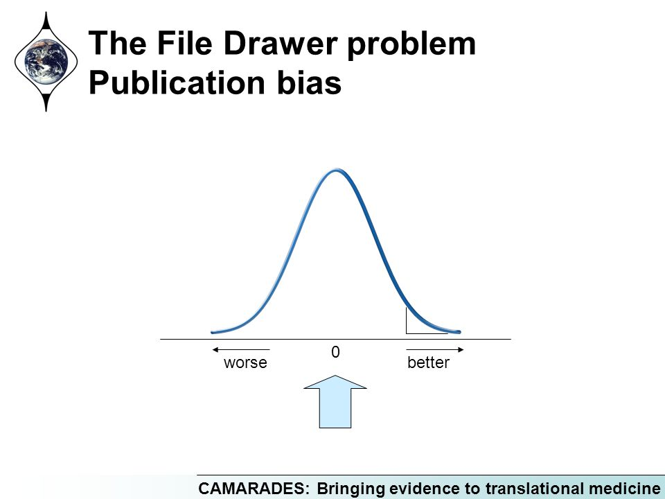 CAMARADES: Bringing evidence to translational medicine The File Drawer problem Publication bias 0 worsebetter