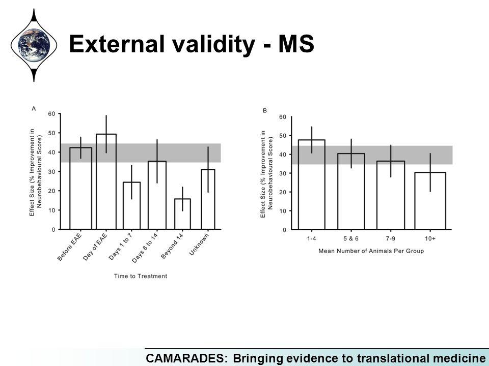 CAMARADES: Bringing evidence to translational medicine External validity - MS