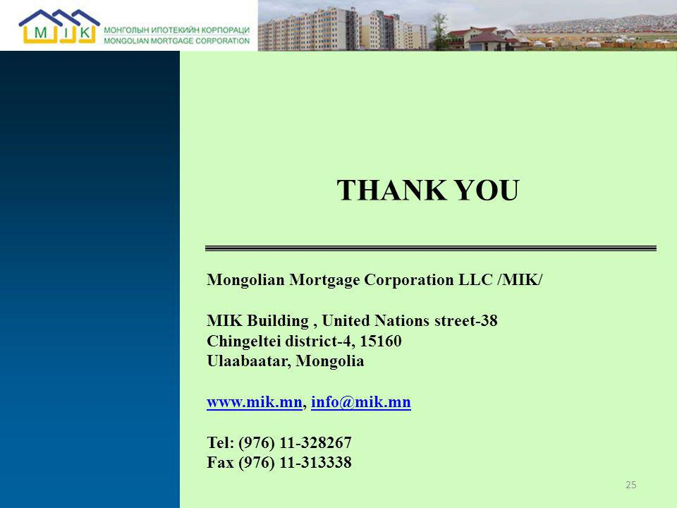 THANK YOU Mongolian Mortgage Corporation LLC /MIK/ MIK Building, United Nations street-38 Chingeltei district-4, 15160 Ulaabaatar, Mongolia www.mik.mnwww.mik.mn, info@mik.mninfo@mik.mn Tel: (976) 11-328267 Fax (976) 11-313338 25