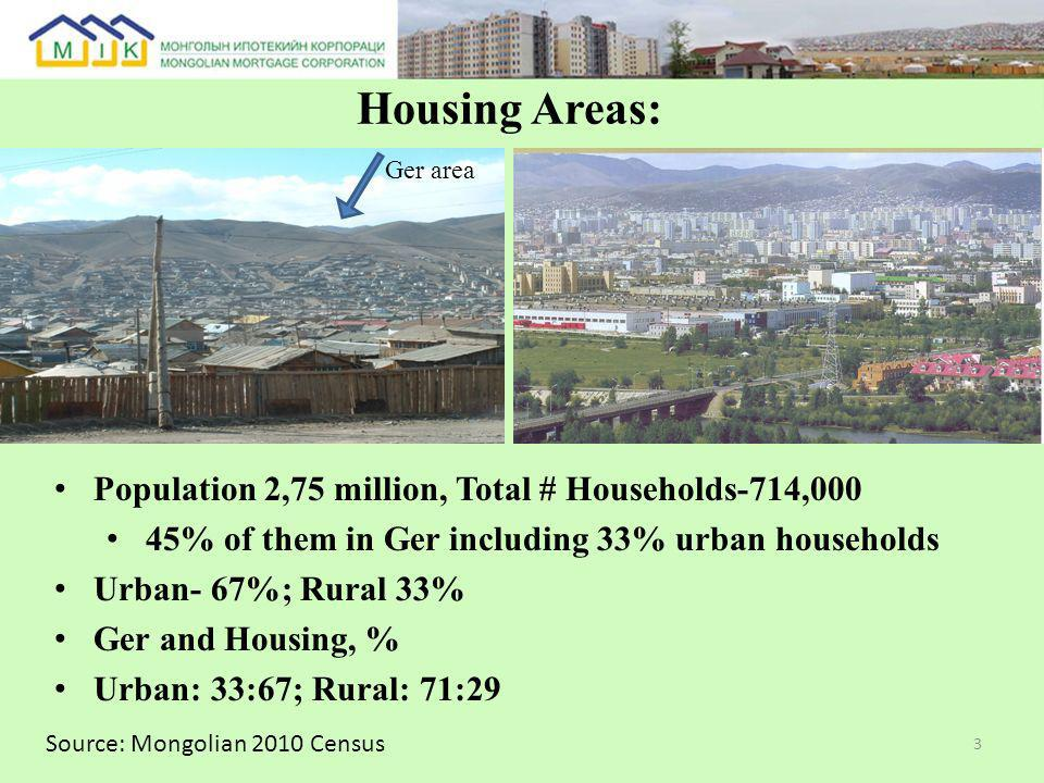 Housing Areas: 3 Ger area Source: Mongolian 2010 Census Population 2,75 million, Total # Households-714,000 45% of them in Ger including 33% urban households Urban- 67%; Rural 33% Ger and Housing, % Urban: 33:67; Rural: 71:29