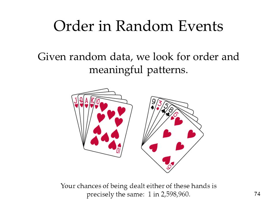 74 Given random data, we look for order and meaningful patterns. Order in Random Events Your chances of being dealt either of these hands is precisely