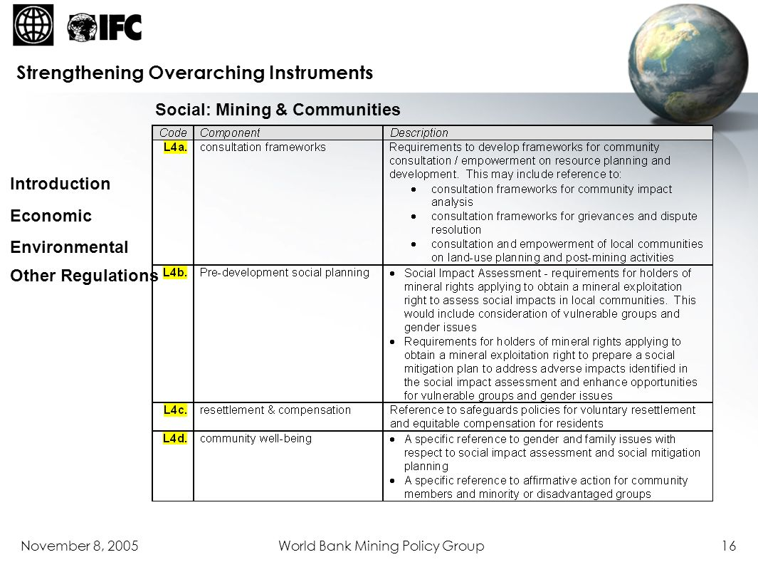 November 8, 2005World Bank Mining Policy Group16 Economic Environmental Social: Mining & Communities Strengthening Overarching Instruments Introductio