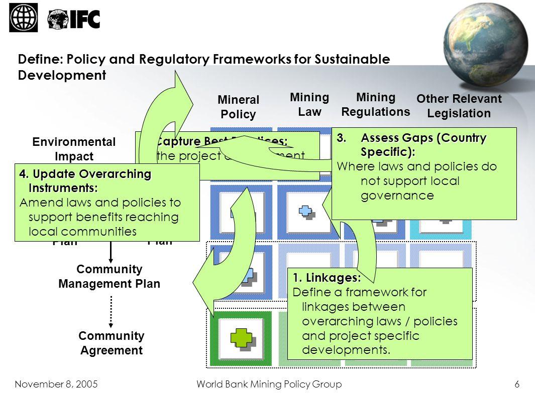 November 8, 2005World Bank Mining Policy Group17 Sustainable Development: Community Plan