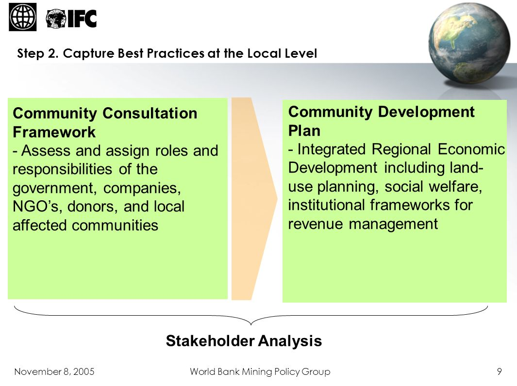 November 8, 2005World Bank Mining Policy Group10 Community Consultation Framework - Assess and assign roles and responsibilities of the government, companies, NGOs, donors, and local affected communities affected communities – where prioritized needs and objectives have also been prepared; companies – committing to roles and responsibilities on key economic, environmental, and social programs.