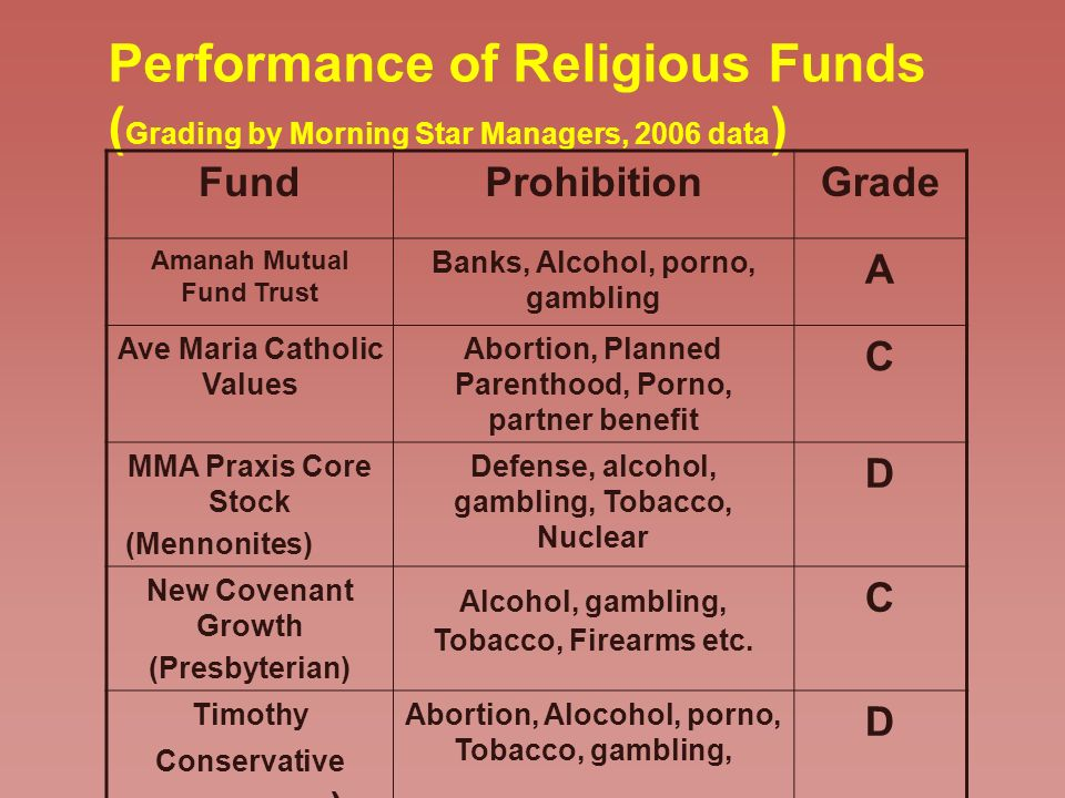 Performance of Religious Funds ( Grading by Morning Star Managers, 2006 data ) FundProhibitionGrade Amanah Mutual Fund Trust Banks, Alcohol, porno, gambling A Ave Maria Catholic Values Abortion, Planned Parenthood, Porno, partner benefit C MMA Praxis Core Stock (Mennonites) Defense, alcohol, gambling, Tobacco, Nuclear D New Covenant Growth (Presbyterian) Alcohol, gambling, Tobacco, Firearms etc.