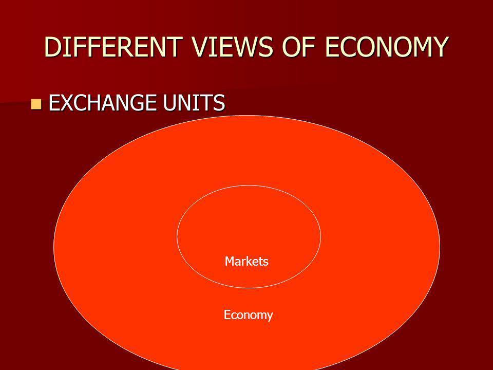 DIFFERENT VIEWS OF ECONOMY EXCHANGE UNITS EXCHANGE UNITS Economy Markets