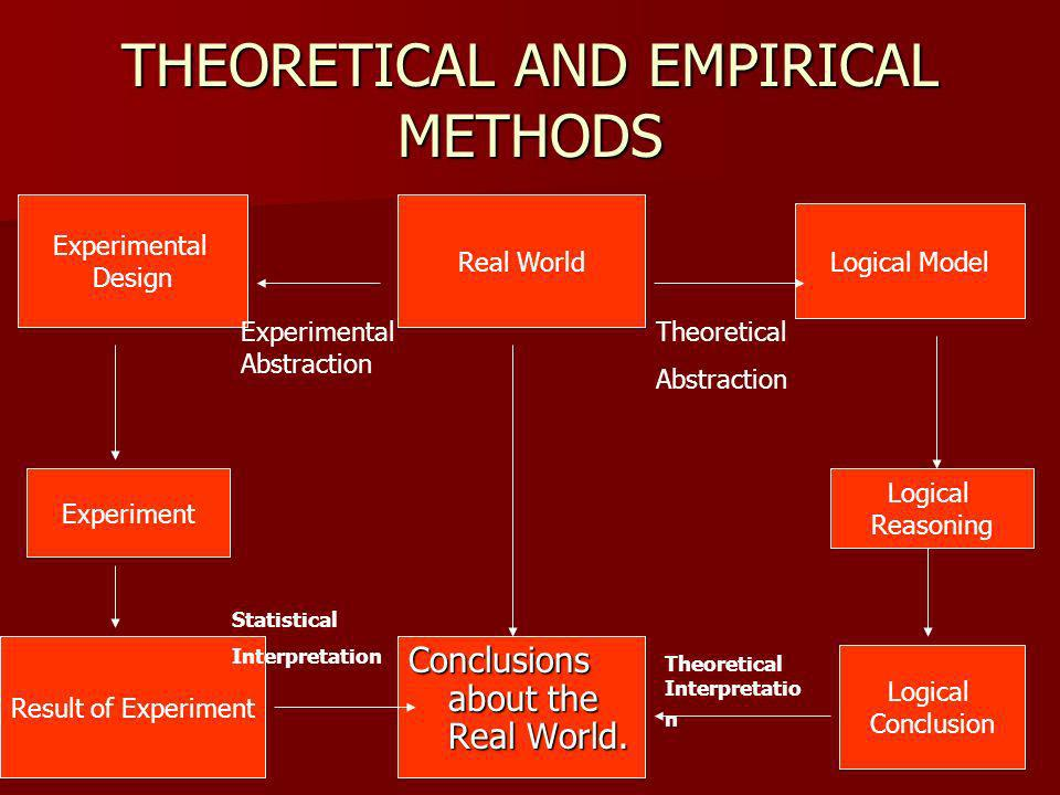 THEORETICAL AND EMPIRICAL METHODS Real World Conclusions about the Real World.