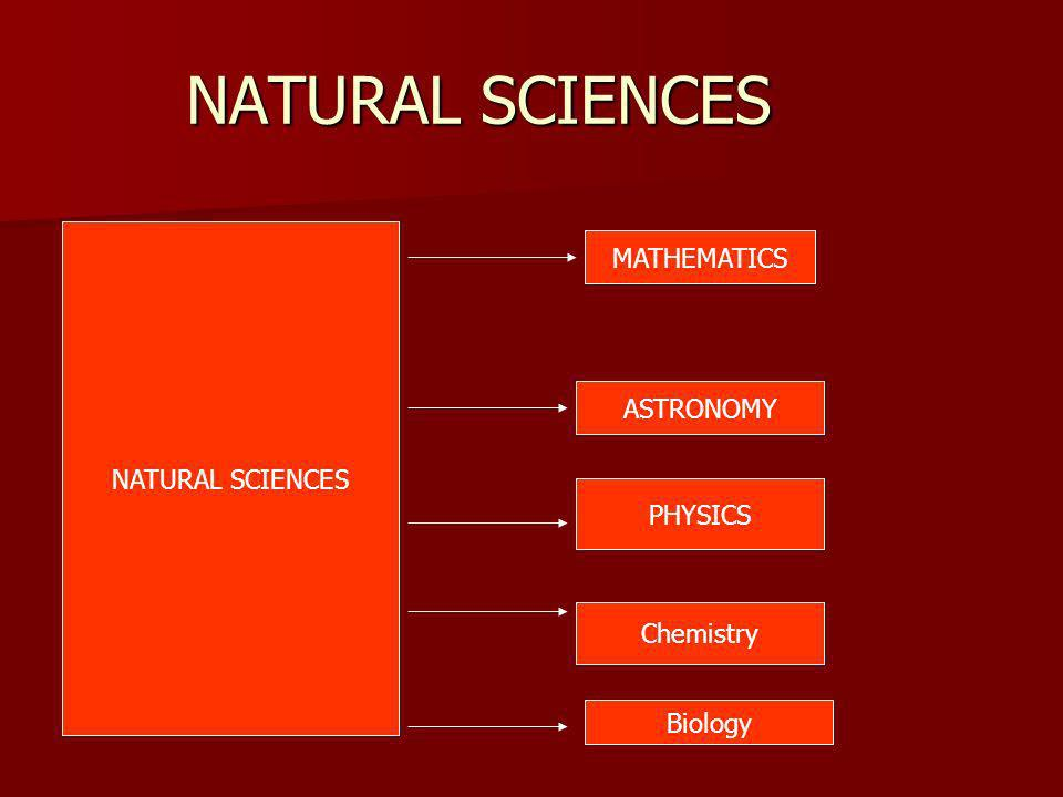 NATURAL SCIENCES MATHEMATICS ASTRONOMY PHYSICS Chemistry Biology