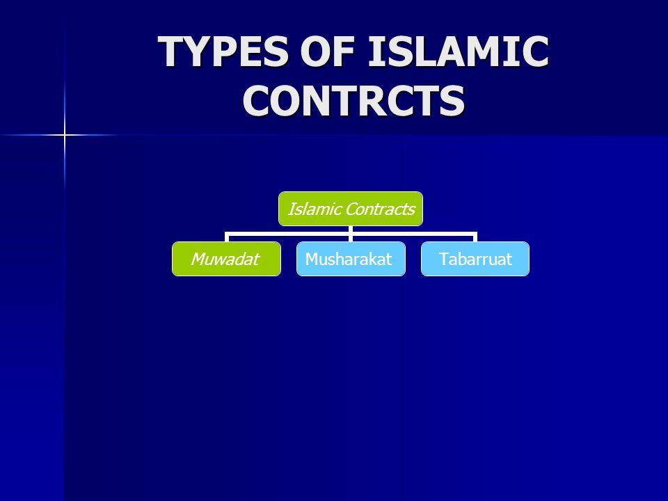 TYPES OF ISLAMIC CONTRCTS Islamic Contracts MuwadatMusharakatTabarruat