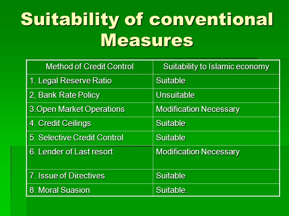 Suitability of conventional Measures Method of Credit Control Suitability to Islamic economy 1. Legal Reserve Ratio Suitable 2, Bank Rate Policy Unsui