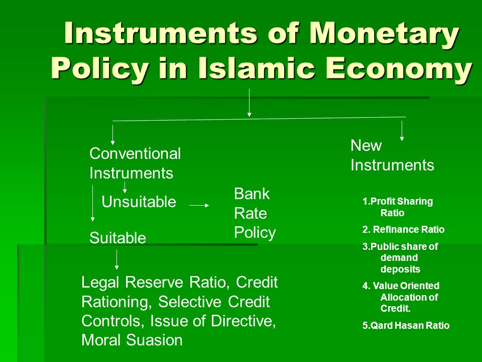 Instruments of Monetary Policy in Islamic Economy Conventional Instruments New Instruments 1.Profit Sharing Ratio 2. Refinance Ratio 3.Public share of