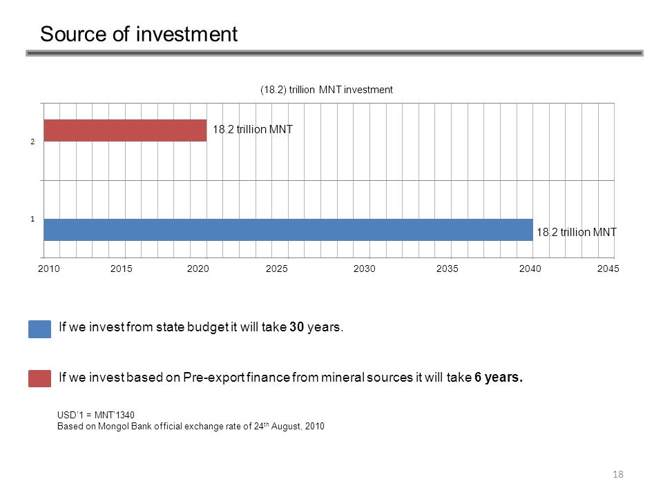 Source of investment 18 18.2 trillion MNT If we invest from state budget it will take 30 years. If we invest based on Pre-export finance from mineral
